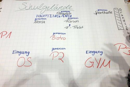 Ideen Schulgelände 3